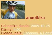 anxoibiza