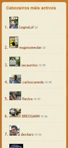 Ranking de usuari@s máis activos en Cabozo